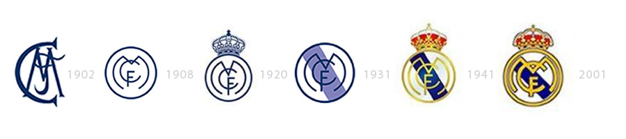Evolucion logo Real Madrid